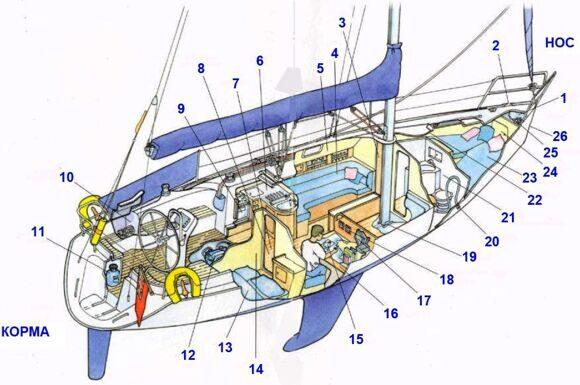 яхта10